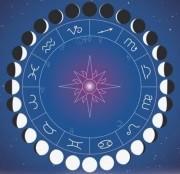 Как рассчитать лунный календарь